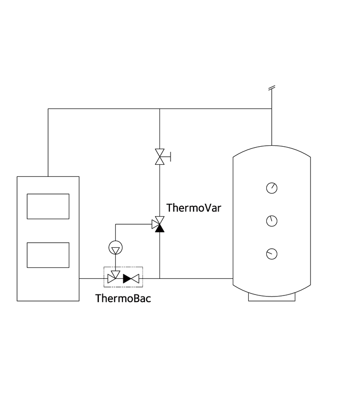 LK 826 ThermoBac